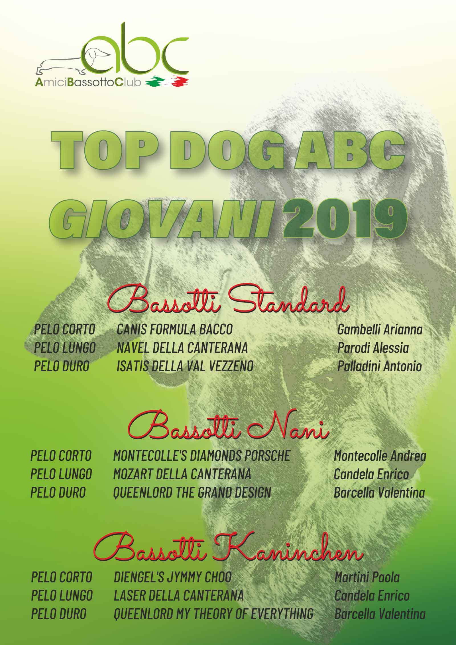 Top Dog ABC Giovani 2019